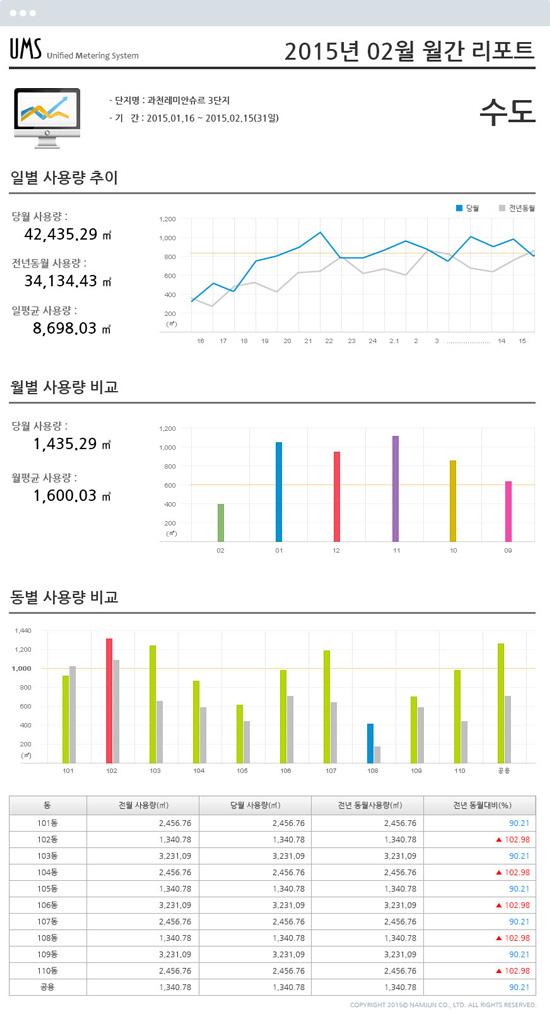 리포트(월간_설비)